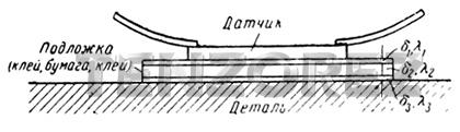 Полупроводниковые тензорезисторы