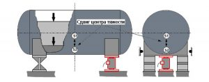 Бункер упрощенный3